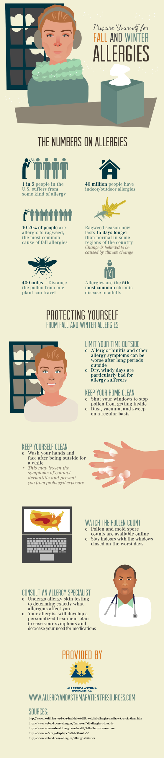 Common Household Allergens | Tips to Ease Your Symptoms